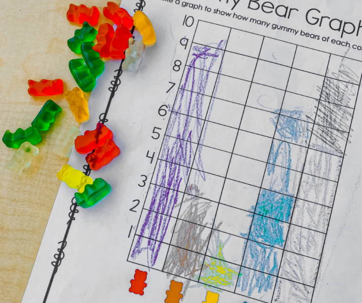 Learning With Gummy Bears Math Activities